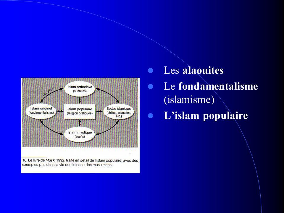 Les alaouites Le fondamentalisme (islamisme) L'islam populaire