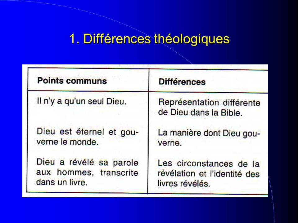 1. Différences théologiques