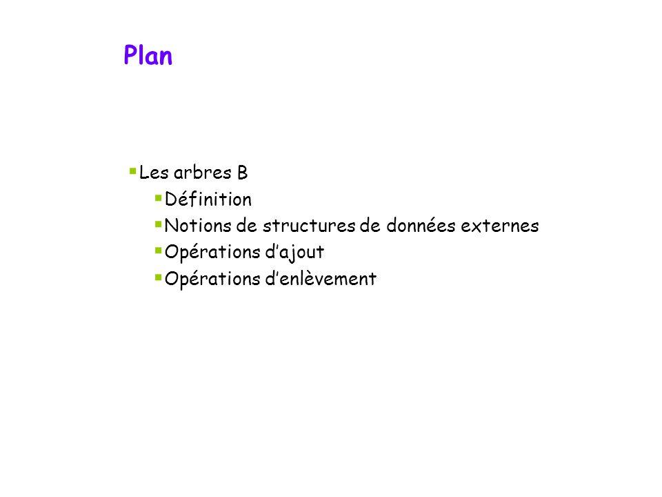 Plan  Les arbres B  Définition  Notions de structures de données externes  Opérations d'ajout  Opérations d'enlèvement