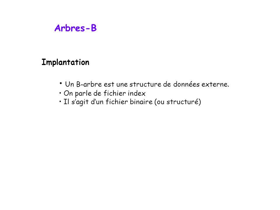 Arbres-B Implantation Un B-arbre est une structure de données externe. On parle de fichier index Il s'agit d'un fichier binaire (ou structuré)
