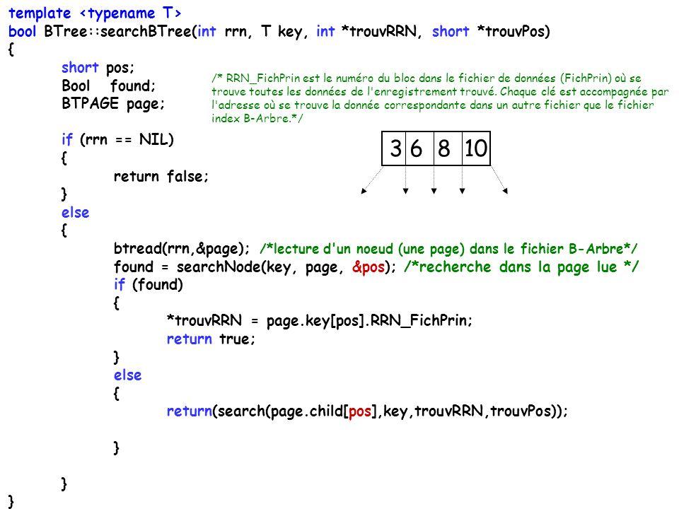/* RRN_FichPrin est le numéro du bloc dans le fichier de données (FichPrin) où se trouve toutes les données de l'enregistrement trouvé. Chaque clé est