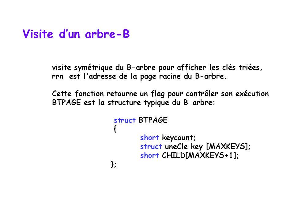 Visite d'un arbre-B visite symétrique du B-arbre pour afficher les clés triées, rrn est l'adresse de la page racine du B-arbre. Cette fonction retourn