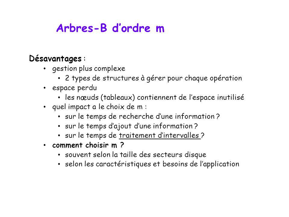 Arbres-B d'ordre m Désavantages : gestion plus complexe 2 types de structures à gérer pour chaque opération espace perdu les nœuds (tableaux) contienn