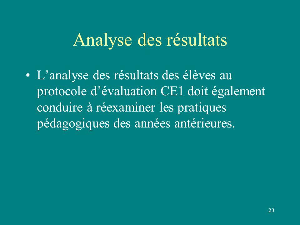 23 Analyse des résultats L'analyse des résultats des élèves au protocole d'évaluation CE1 doit également conduire à réexaminer les pratiques pédagogiq