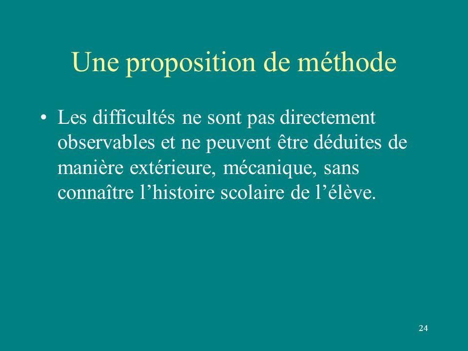 24 Une proposition de méthode Les difficultés ne sont pas directement observables et ne peuvent être déduites de manière extérieure, mécanique, sans c
