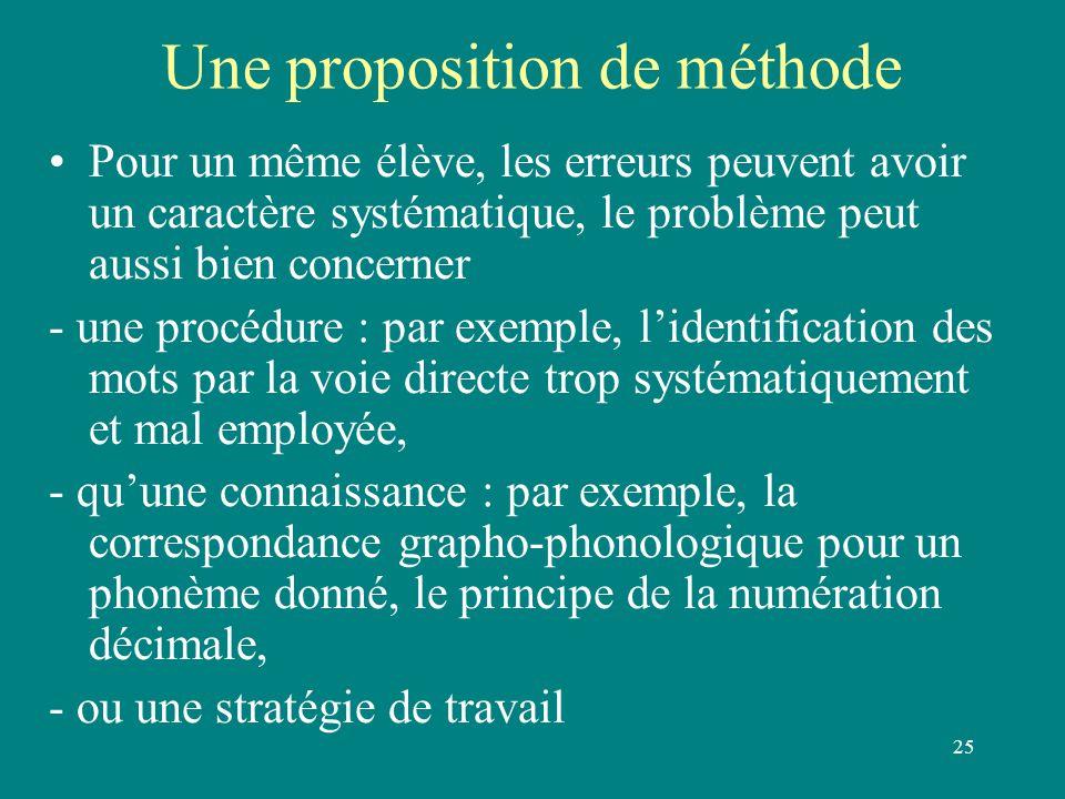 25 Une proposition de méthode Pour un même élève, les erreurs peuvent avoir un caractère systématique, le problème peut aussi bien concerner - une pro