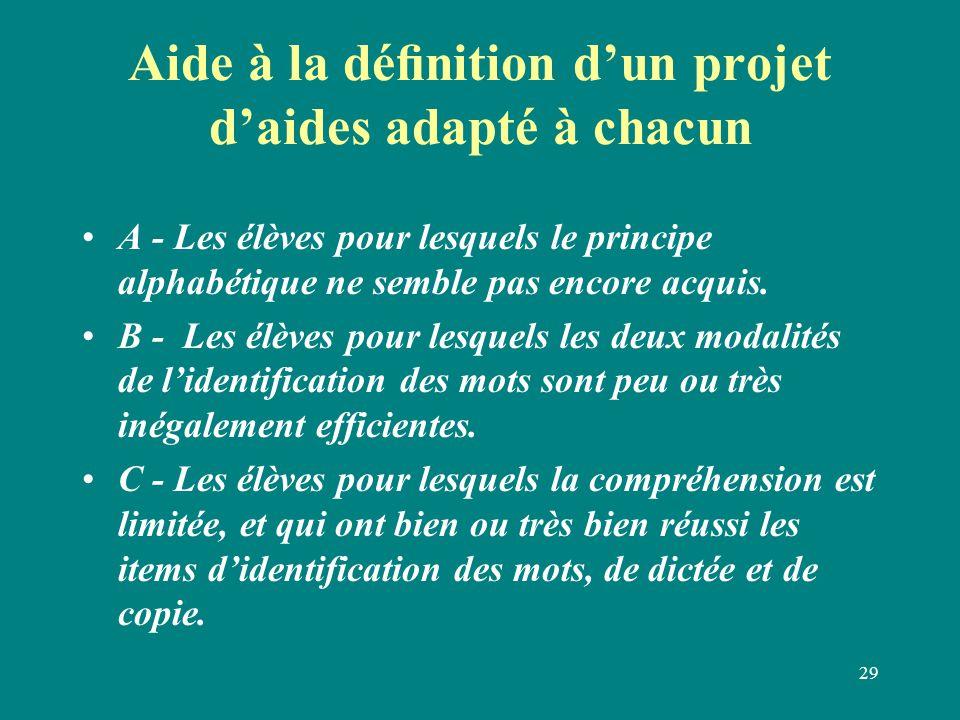 29 Aide à la définition d'un projet d'aides adapté à chacun A - Les élèves pour lesquels le principe alphabétique ne semble pas encore acquis. B - Les