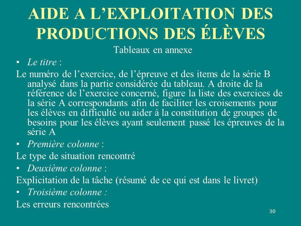 30 AIDE A L'EXPLOITATION DES PRODUCTIONS DES ÉLÈVES Tableaux en annexe Le titre : Le numéro de l'exercice, de l'épreuve et des items de la série B ana