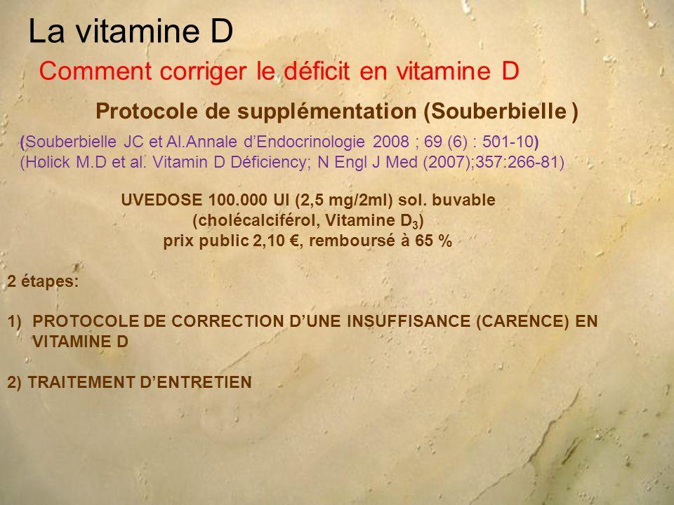 La vitamine D Protocole de supplémentation (Souberbielle ) Comment corriger le déficit en vitamine D (Souberbielle JC et Al.Annale d'Endocrinologie 2008 ; 69 (6) : 501-10) (Holick M.D et al.