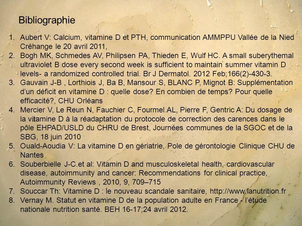 1.Aubert V: Calcium, vitamine D et PTH, communication AMMPPU Vallée de la Nied Créhange le 20 avril 2011, 2.Bogh MK, Schmedes AV, Philipsen PA, Thieden E, Wulf HC.