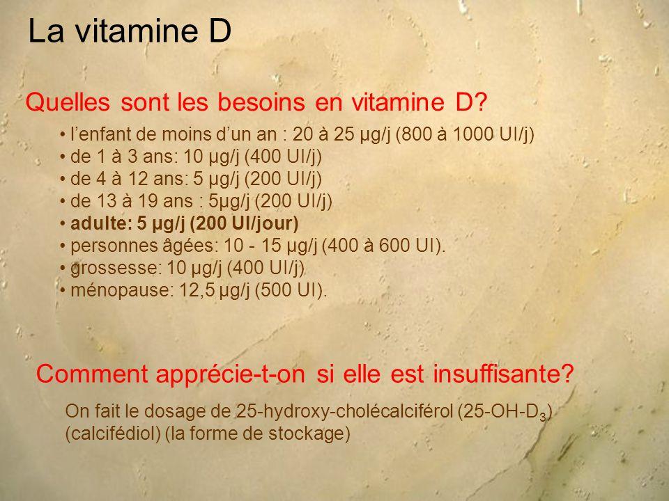 La vitamine D Quelles sont les besoins en vitamine D? l'enfant de moins d'un an : 20 à 25 µg/j (800 à 1000 UI/j) de 1 à 3 ans: 10 µg/j (400 UI/j) de 4