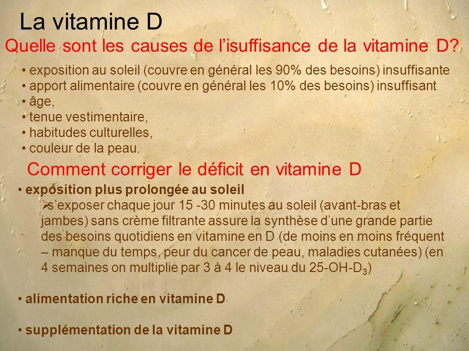 La vitamine D exposition plus prolongée au soleil  s'exposer chaque jour 15 -30 minutes au soleil (avant-bras et jambes) sans crème filtrante assure la synthèse d'une grande partie des besoins quotidiens en vitamine en D (de moins en moins fréquent – manque du temps, peur du cancer de peau, maladies cutanées) (en 4 semaines on multiplie par 3 à 4 le niveau du 25-OH-D 3 ) alimentation riche en vitamine D supplémentation de la vitamine D Quelle sont les causes de l'isuffisance de la vitamine D.