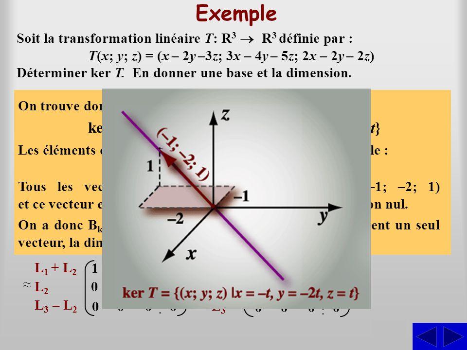 Exemple S Soit la transformation linéaire T: R 3  R 3 définie par : T(x; y; z) = (x – 2y –3z; 3x – 4y – 5z; 2x – 2y – 2z) Déterminer ker T. En donn