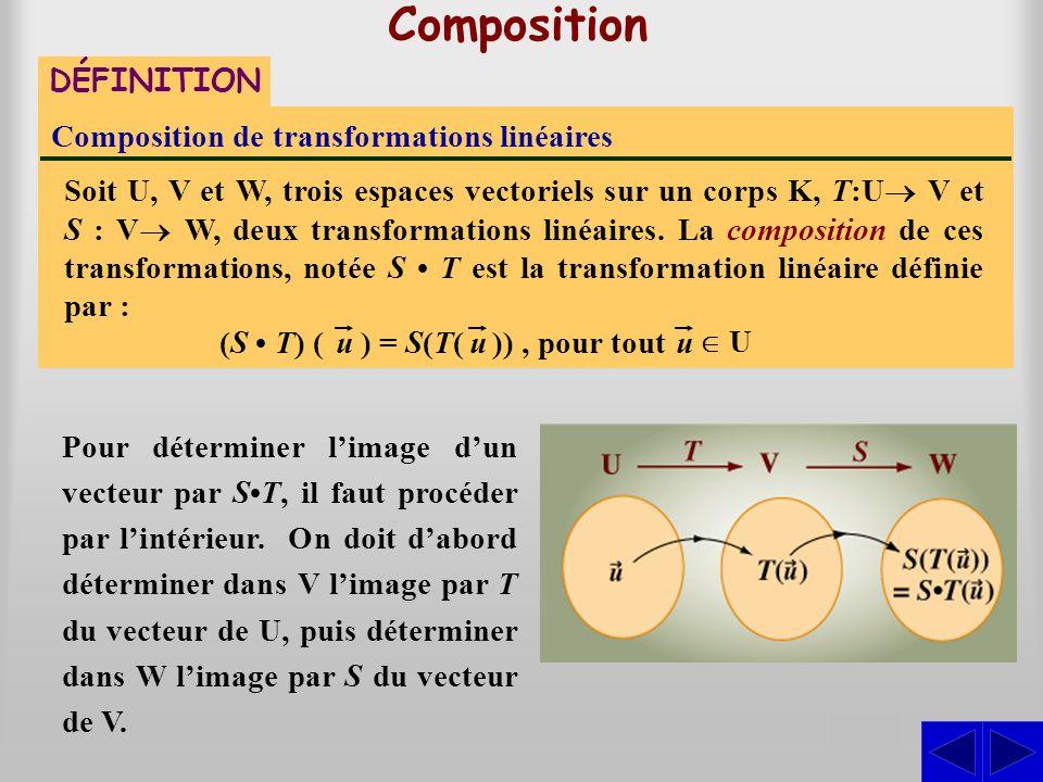 Composition de transformations linéaires Soit U, V et W, trois espaces vectoriels sur un corps K, T:U  V et S : V  W, deux transformations linéair