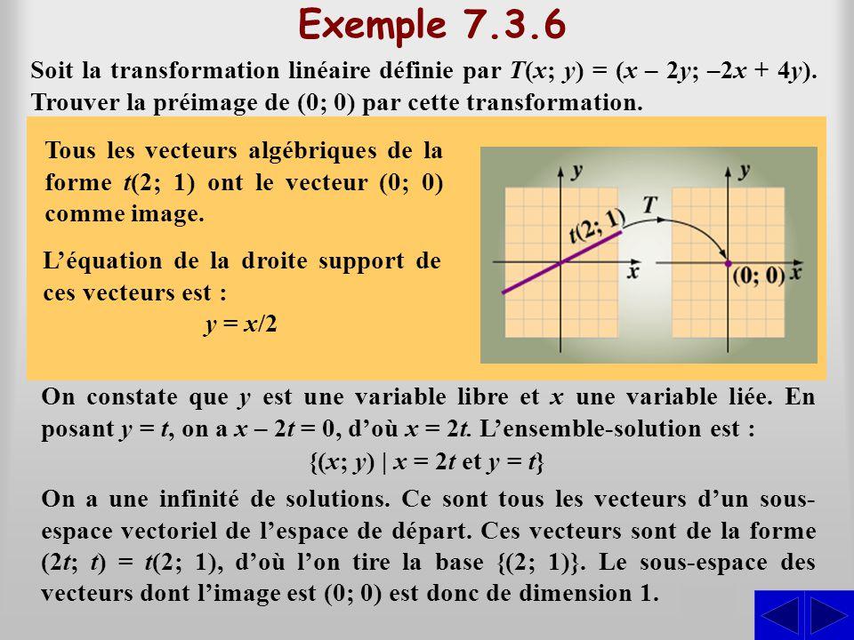 Exercice S Soit la transformation linéaire T: R 3  R 3 définie par : T(x; y; z) = (x – 3y – z; 2x – 4y + 2z; 5x – 11y + 3z) On cherche les triplets (a; b; c) dans l'espace vectoriel d'arrivée tels qu'il existe au moins un triplet (x; y; z) de l'espace de départ pour lequel : T(x; y; z) = (a; b; c), d'où : Par la méthode de Gauss-Jordan, on obtient : ≈ L 1 L 2 – 2L 1 L 3 – 5L 1 S x – 3y – z = a 2x – 4y + 2z = b 5x – 11y + 3z = c 1 2 –3 –4 –1 2 a b 5–113 c 1 0 –3 2 –1 4 a b – 2a 048c – 5a ≈ 2L 1 + 3L 2 L 2 L 3 – 2L 2 2 0 0 2 10 4 a b – 2a 000–a – 2b + c On trouve donc : Im T = {(a; b; c)  R 3   – a – 2b + c = 0 } En isolant c dans la condition – a – 2b + c = 0, on a c = a + 2b.