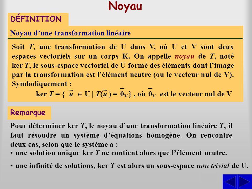 ker T est un sous-espace vectoriel Soit U et V, deux espaces vectoriels sur un corps K, et soit T, une transformation de U dans V (T : U  V).