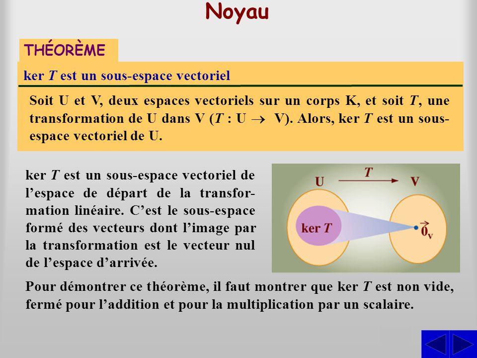 ker T est un sous-espace vectoriel Soit U et V, deux espaces vectoriels sur un corps K, et soit T, une transformation de U dans V (T : U  V). Alors