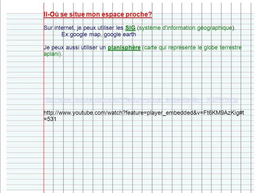 II-Où se situe mon espace proche? Sur internet, je peux utiliser les SIG (système d'information géographique). Ex:google map, google earth Je peux aus