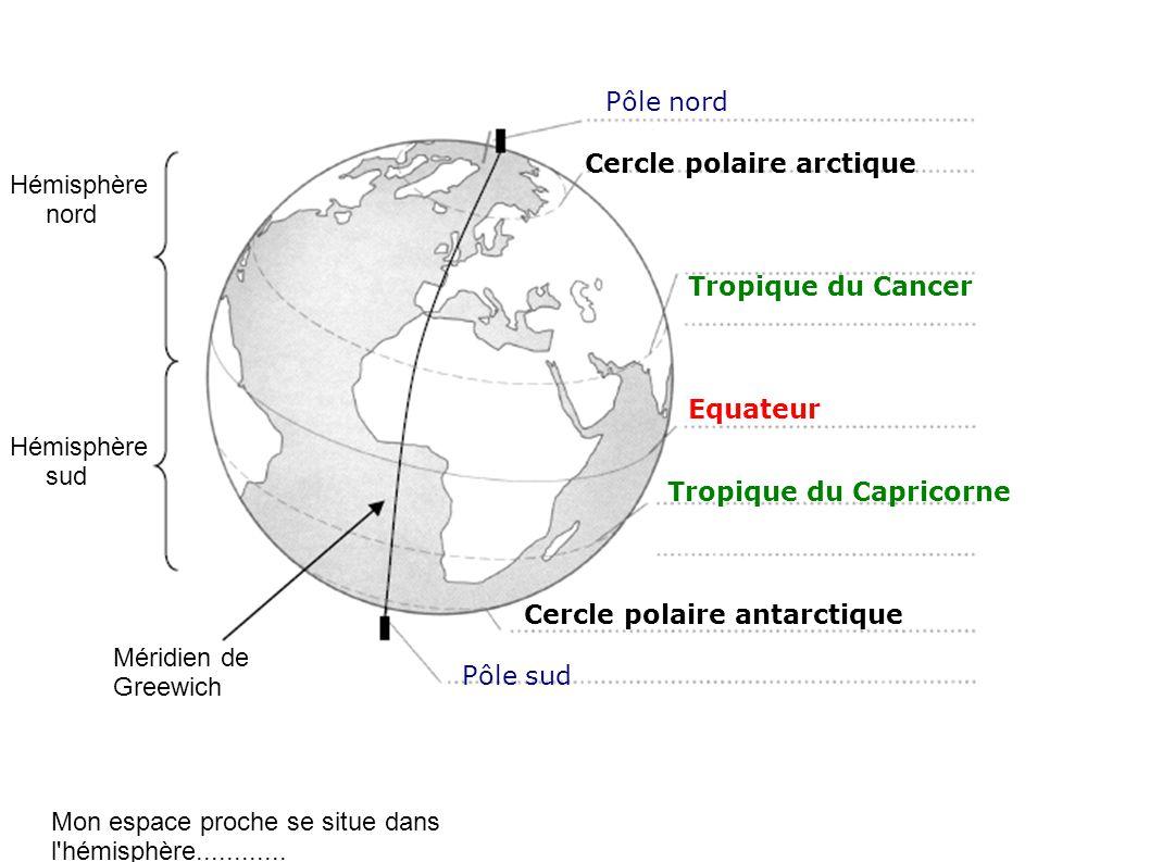 Equateur Tropique du Cancer Tropique du Capricorne Cercle polaire arctique Cercle polaire antarctique Pôle nord Pôle sud Hémisphère nord Hémisphère su