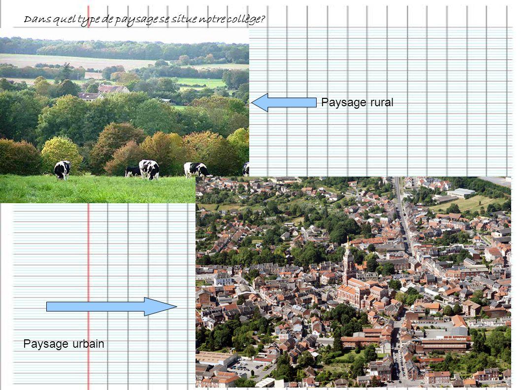 Paysage rural Paysage urbain Dans quel type de paysage se situe notre collège?