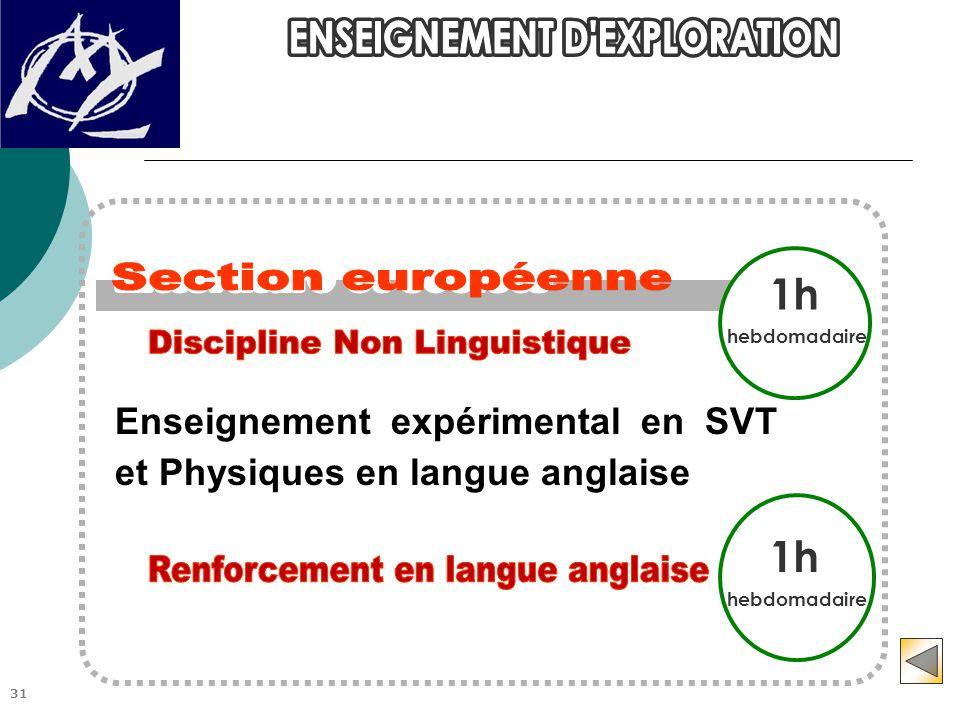 Enseignement expérimental en SVT et Physiques en langue anglaise 1h hebdomadaire 31 1h hebdomadaire