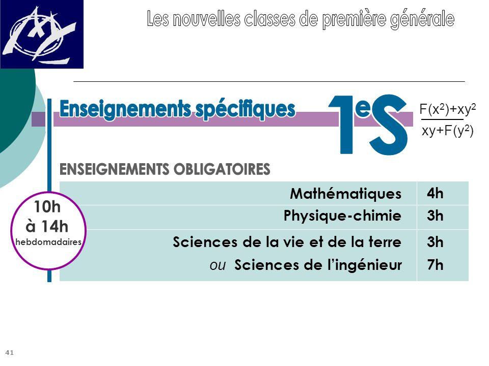 Mathématiques Physique-chimie Sciences de la vie et de la terre ou Sciences de l'ingénieur 4h 3h 7h F(x 2 )+xy 2 xy+F(y 2 ) 10h à 14h hebdomadaires 41