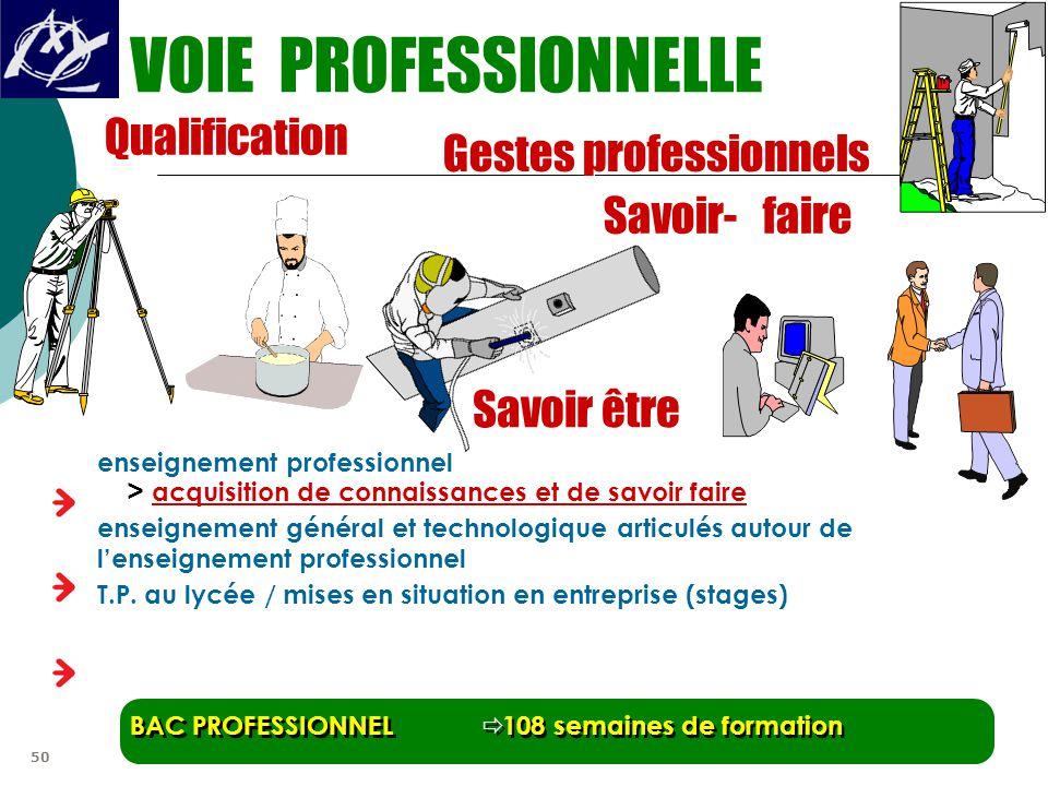 enseignement professionnel > acquisition de connaissances et de savoir faire enseignement général et technologique articulés autour de l'enseignement professionnel T.P.