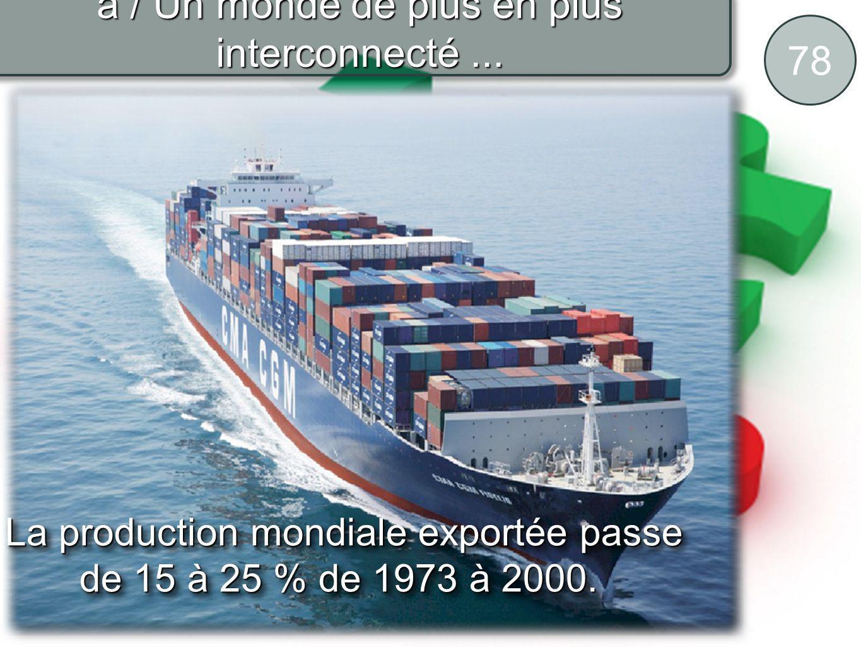 78 a / Un monde de plus en plus interconnecté... La production mondiale exportée passe La production mondiale exportée passe de 15 à 25 % de 1973 à 20