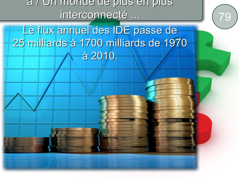 79 a / Un monde de plus en plus interconnecté... Le flux annuel des IDE passe de 25 milliards à 1700 milliards de 1970 à 2010.