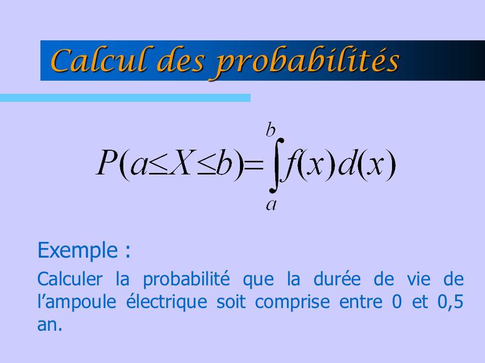 Calcul des probabilités Exemple : Calculer la probabilité que la durée de vie de l'ampoule électrique soit comprise entre 0 et 0,5 an.