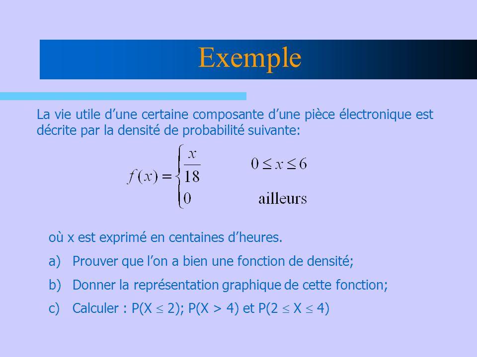 Exemple La vie utile d'une certaine composante d'une pièce électronique est décrite par la densité de probabilité suivante: où x est exprimé en centaines d'heures.