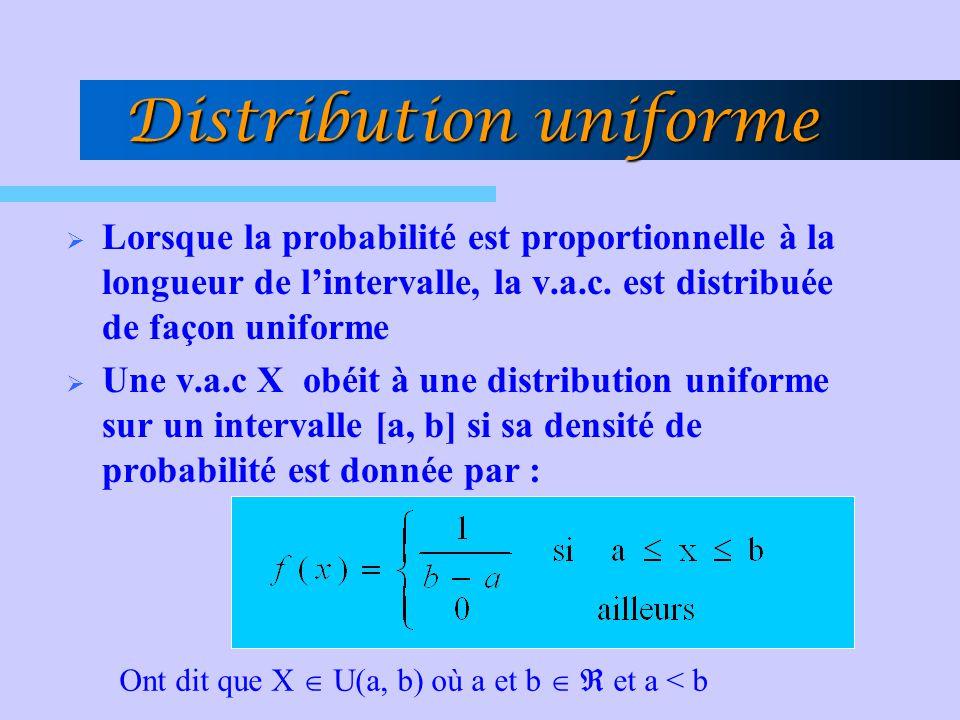 Distribution uniforme  Lorsque la probabilité est proportionnelle à la longueur de l'intervalle, la v.a.c. est distribuée de façon uniforme  Une v.a