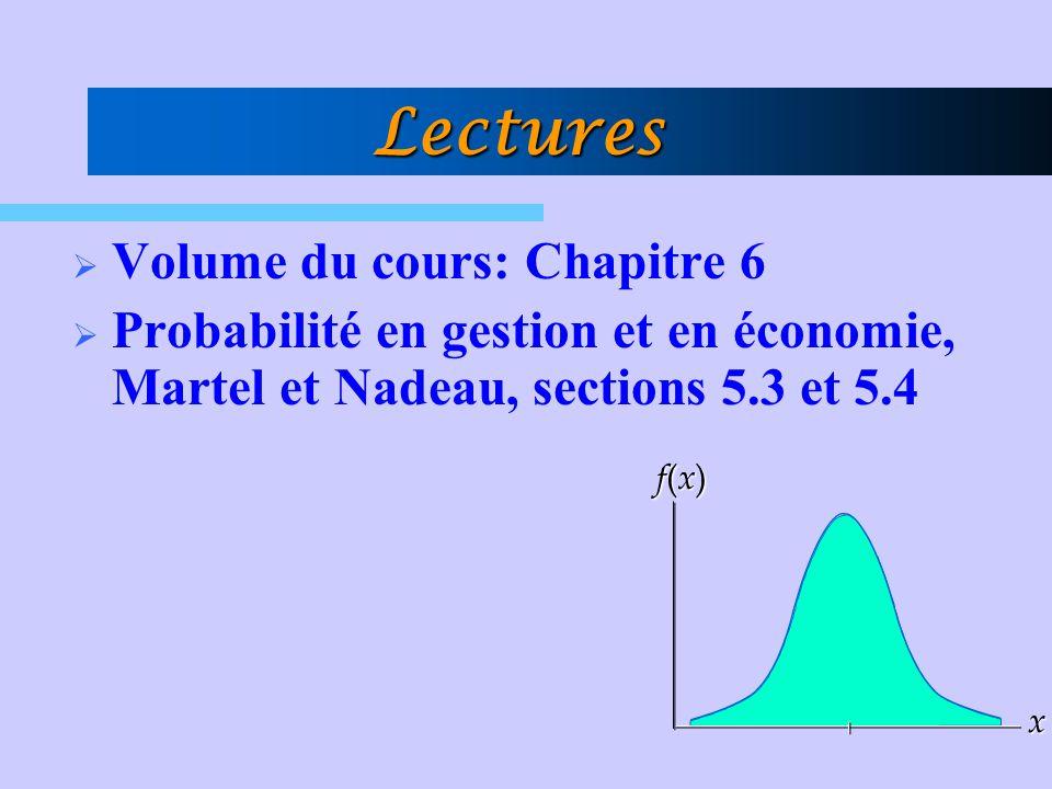 Lectures  Volume du cours: Chapitre 6  Probabilité en gestion et en économie, Martel et Nadeau, sections 5.3 et 5.4 x f(x)f(x)f(x)f(x)