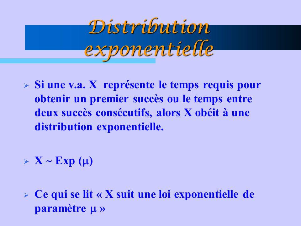 Distribution exponentielle  Si une v.a. X représente le temps requis pour obtenir un premier succès ou le temps entre deux succès consécutifs, alors