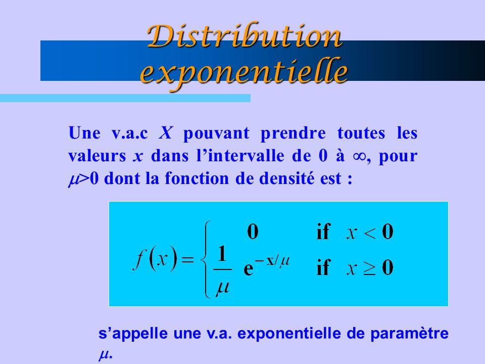 Une v.a.c X pouvant prendre toutes les valeurs x dans l'intervalle de 0 à , pour  >0 dont la fonction de densité est : s'appelle une v.a. exponentie