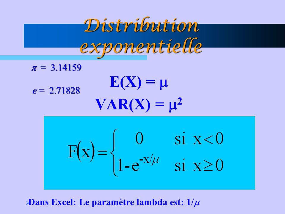E(X) =  VAR(X) =  2 Distribution exponentielle  = 3.14159 e = 2.71828  Dans Excel: Le paramètre lambda est: 1/ 