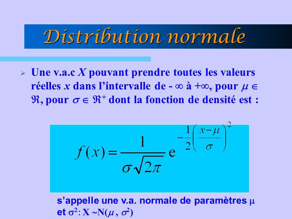 Distribution normale  Une v.a.c X pouvant prendre toutes les valeurs réelles x dans l'intervalle de -  à + , pour   , pour    + dont la fonction de densité est : s'appelle une v.a.