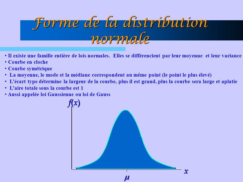 Forme de la distribution normale  x f(x)f(x)f(x)f(x) Il existe une famille entière de lois normales. Elles se différencient par leur moyenne et leur