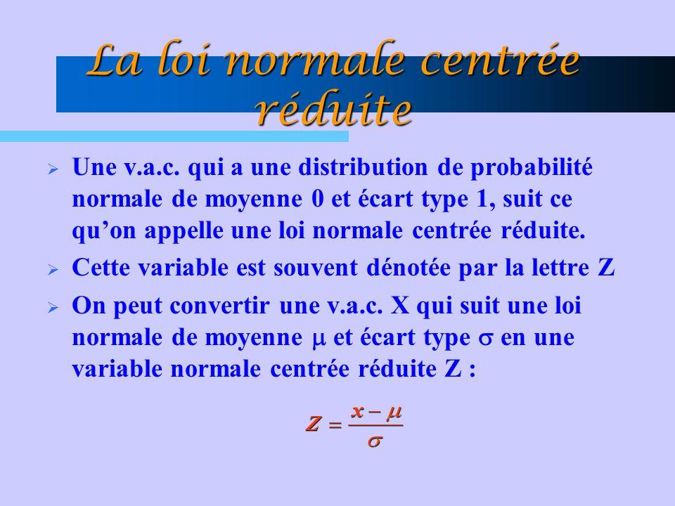 La loi normale centrée réduite  Une v.a.c. qui a une distribution de probabilité normale de moyenne 0 et écart type 1, suit ce qu'on appelle une loi