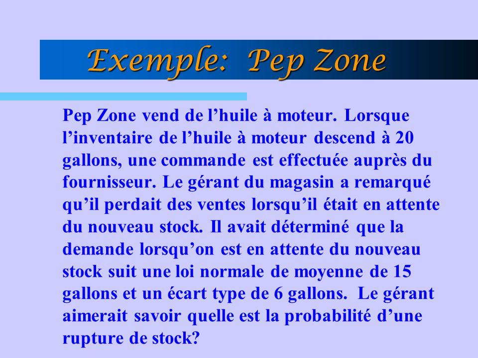 Exemple: Pep Zone Pep Zone vend de l'huile à moteur. Lorsque l'inventaire de l'huile à moteur descend à 20 gallons, une commande est effectuée auprès