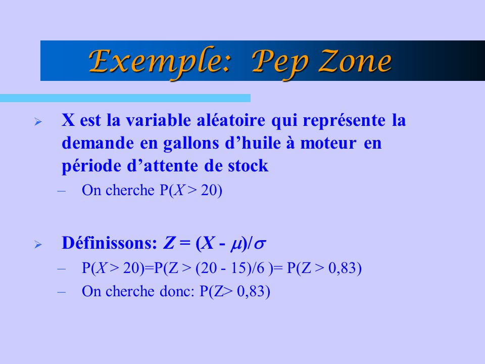 Exemple: Pep Zone  X est la variable aléatoire qui représente la demande en gallons d'huile à moteur en période d'attente de stock –On cherche P(X > 20)  Définissons: Z = (X -  )/  –P(X > 20)=P(Z > (20 - 15)/6 )= P(Z > 0,83) –On cherche donc: P(Z> 0,83)
