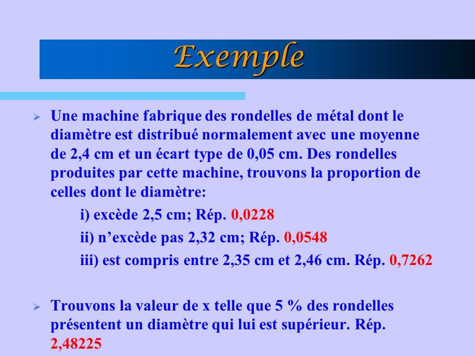 Exemple  Une machine fabrique des rondelles de métal dont le diamètre est distribué normalement avec une moyenne de 2,4 cm et un écart type de 0,05 cm.