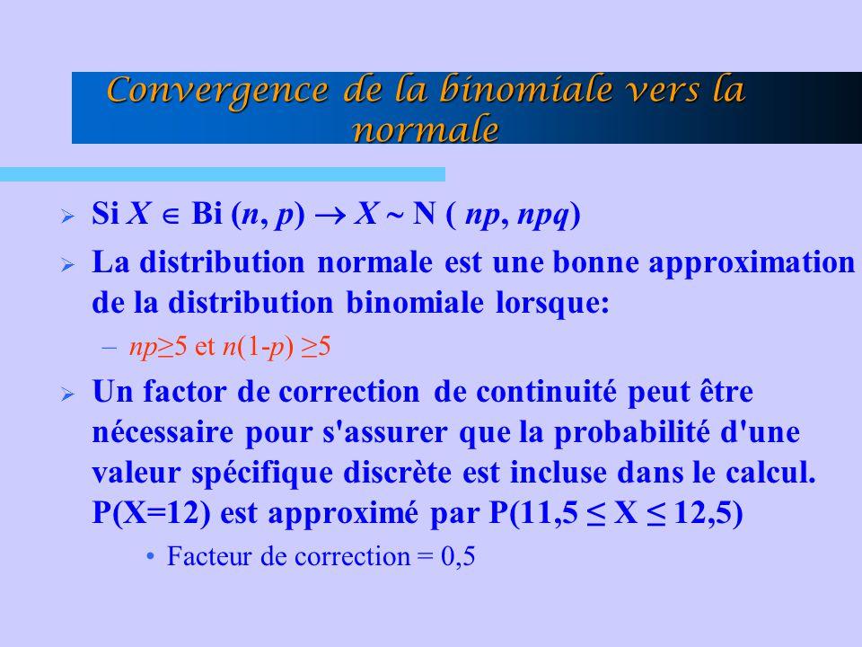 Convergence de la binomiale vers la normale  Si X  Bi (n, p)  X  N ( np, npq)  La distribution normale est une bonne approximation de la distribution binomiale lorsque: –np≥5 et n(1-p) ≥5  Un factor de correction de continuité peut être nécessaire pour s assurer que la probabilité d une valeur spécifique discrète est incluse dans le calcul.