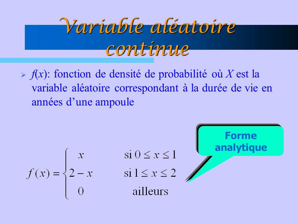 Variable aléatoire continue  f(x): fonction de densité de probabilité où X est la variable aléatoire correspondant à la durée de vie en années d'une ampoule Forme analytique