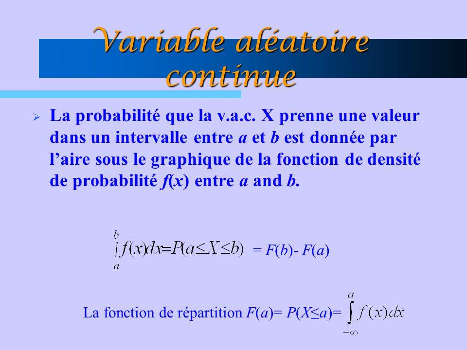 Variable aléatoire continue  La probabilité que la v.a.c. X prenne une valeur dans un intervalle entre a et b est donnée par l'aire sous le graphique