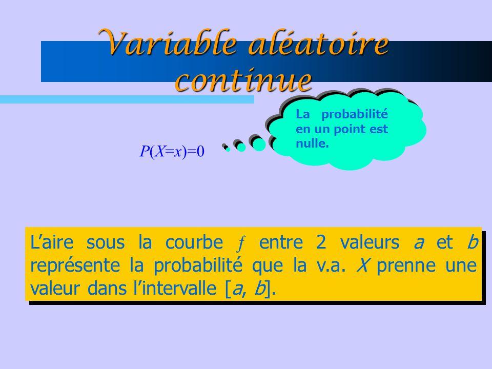 Variable aléatoire continue L'aire sous la courbe  entre 2 valeurs a et b représente la probabilité que la v.a. X prenne une valeur dans l'intervalle