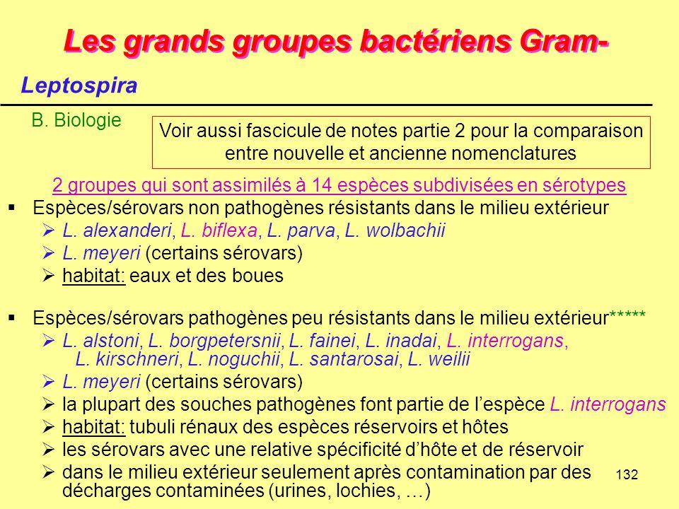 132 Les grands groupes bactériens Gram- 2 groupes qui sont assimilés à 14 espèces subdivisées en sérotypes  Espèces/sérovars non pathogènes résistant