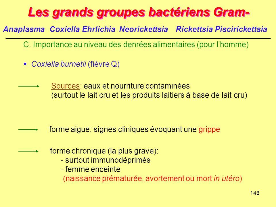 148 Les grands groupes bactériens Gram- C. Importance au niveau des denrées alimentaires (pour l'homme)  Coxiella burnetii (fièvre Q) forme aiguë: si