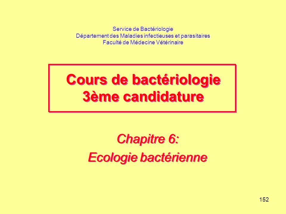152 Service de Bactériologie Département des Maladies infectieuses et parasitaires Faculté de Médecine Vétérinaire Chapitre 6: Ecologie bactérienne Ch