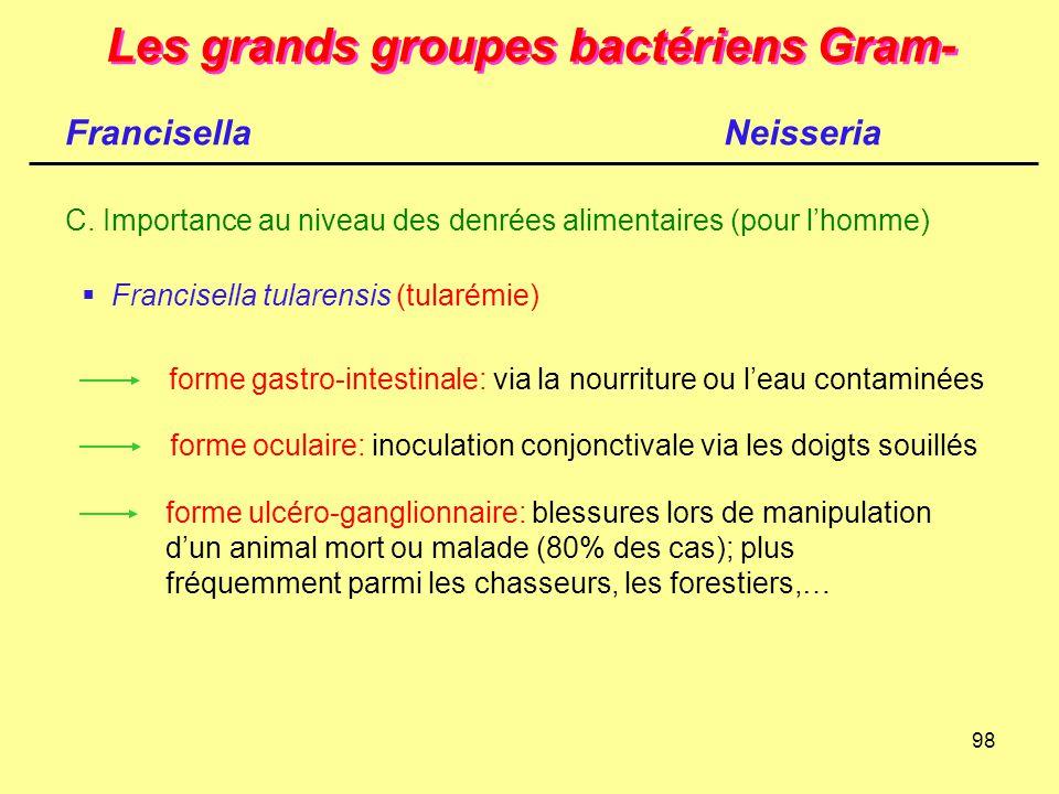 98 Les grands groupes bactériens Gram- C. Importance au niveau des denrées alimentaires (pour l'homme)  Francisella tularensis (tularémie) forme gast